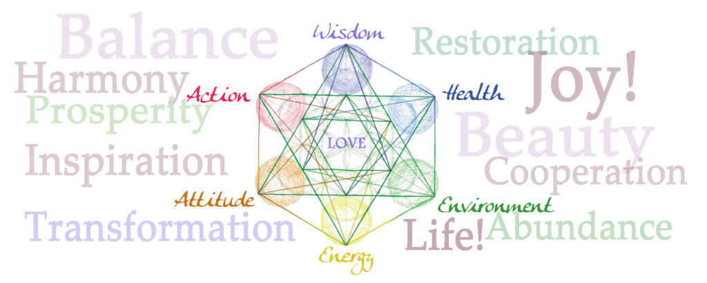 Natural Living Solutions Values, Health, balance, beauty, sustainability, life